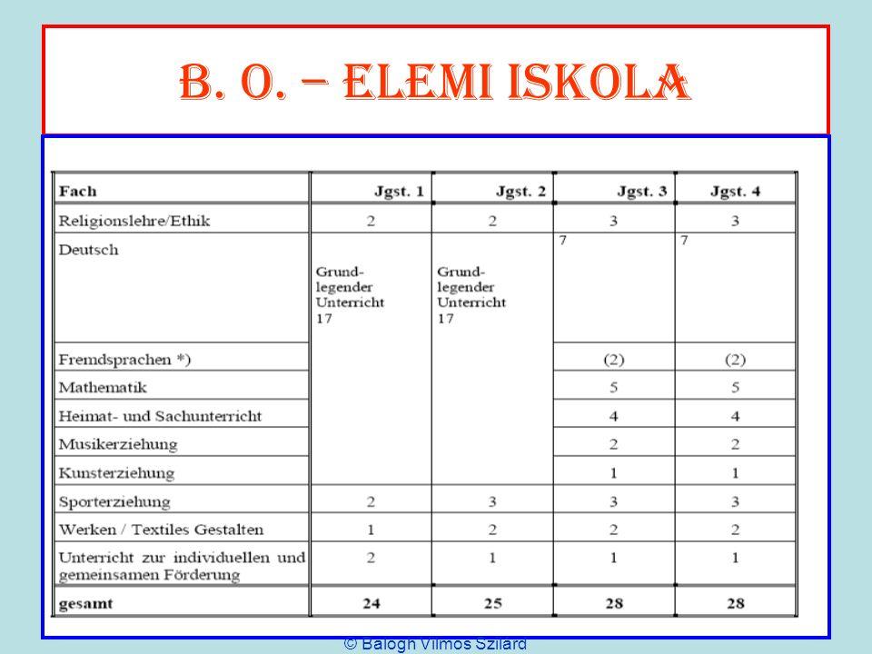 B. o. – Elemi Iskola © Balogh Vilmos Szilárd