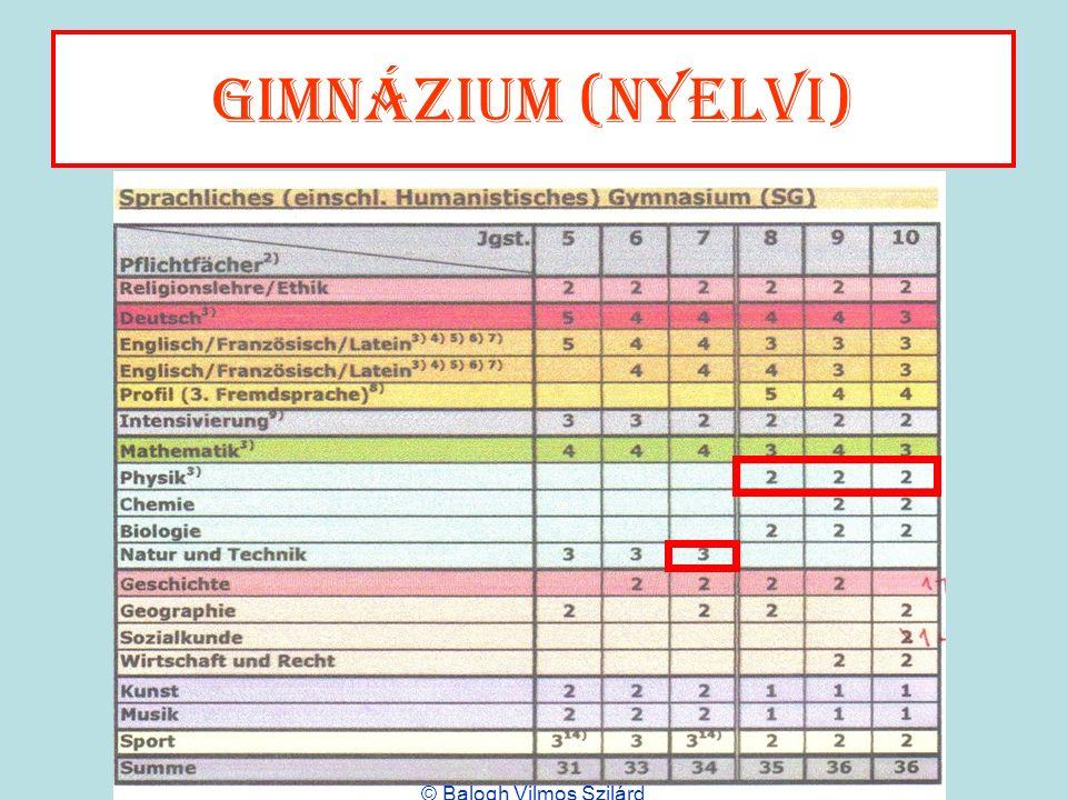 gimnázium (nyelvi) © Balogh Vilmos Szilárd