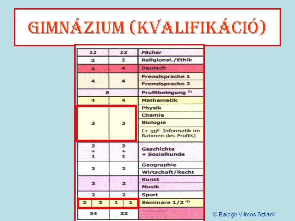 gimnázium (kvalifikáció) © Balogh Vilmos Szilárd