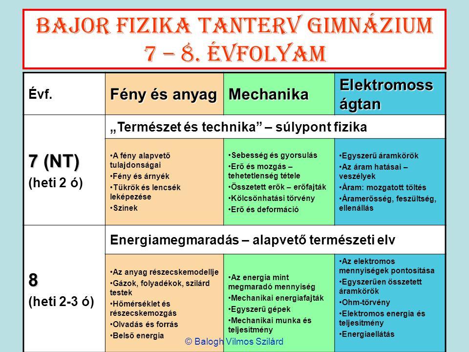 Bajor fizika tanterv gimnázium 7 – 8. évfolyam Évf. Fény és anyag Mechanika Elektromoss ágtan 7 (NT) (heti 2 ó) Természet és technika – súlypont fizik