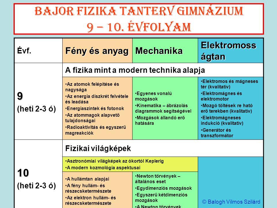Bajor fizika tanterv gimnázium 9 – 10. évfolyam Évf. Fény és anyag Mechanika Elektromoss ágtan 9 (heti 2-3 ó) A fizika mint a modern technika alapja A