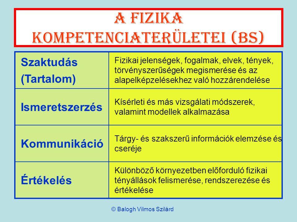A fizika kompetenciaterületei (BS) Szaktudás (Tartalom) Fizikai jelenségek, fogalmak, elvek, tények, törvényszerűségek megismerése és az alapelképzelé