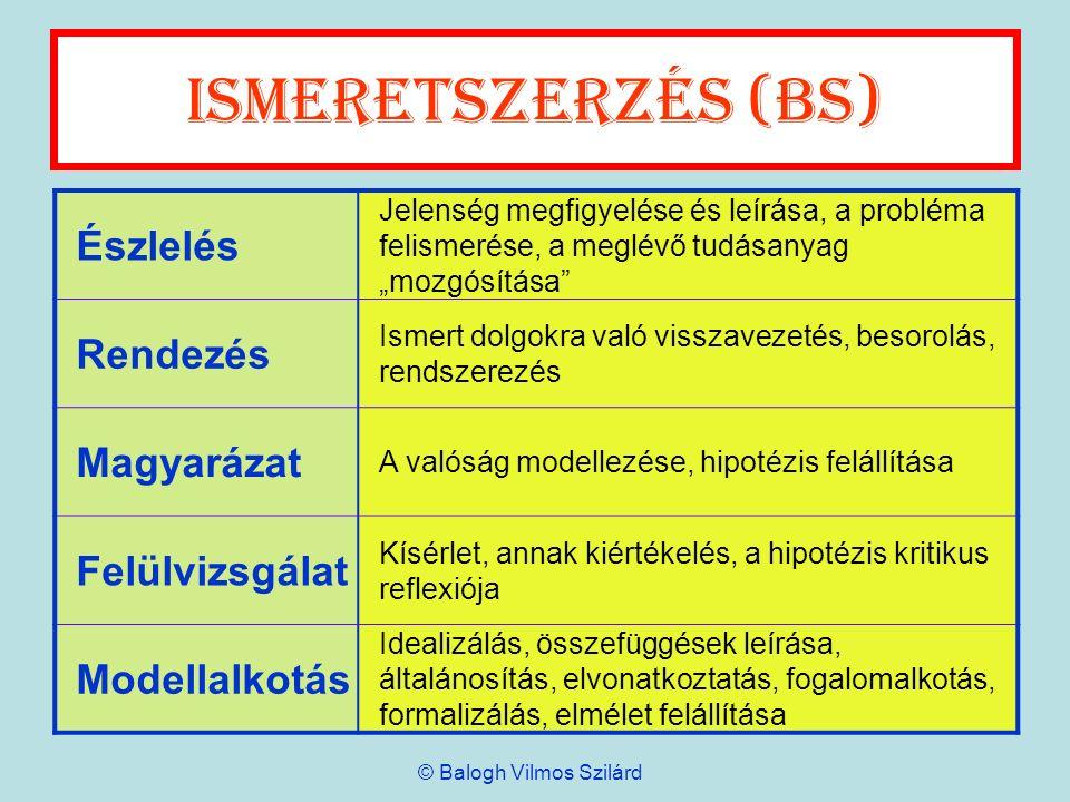Ismeretszerzés (BS) Észlelés Jelenség megfigyelése és leírása, a probléma felismerése, a meglévő tudásanyag mozgósítása Rendezés Ismert dolgokra való