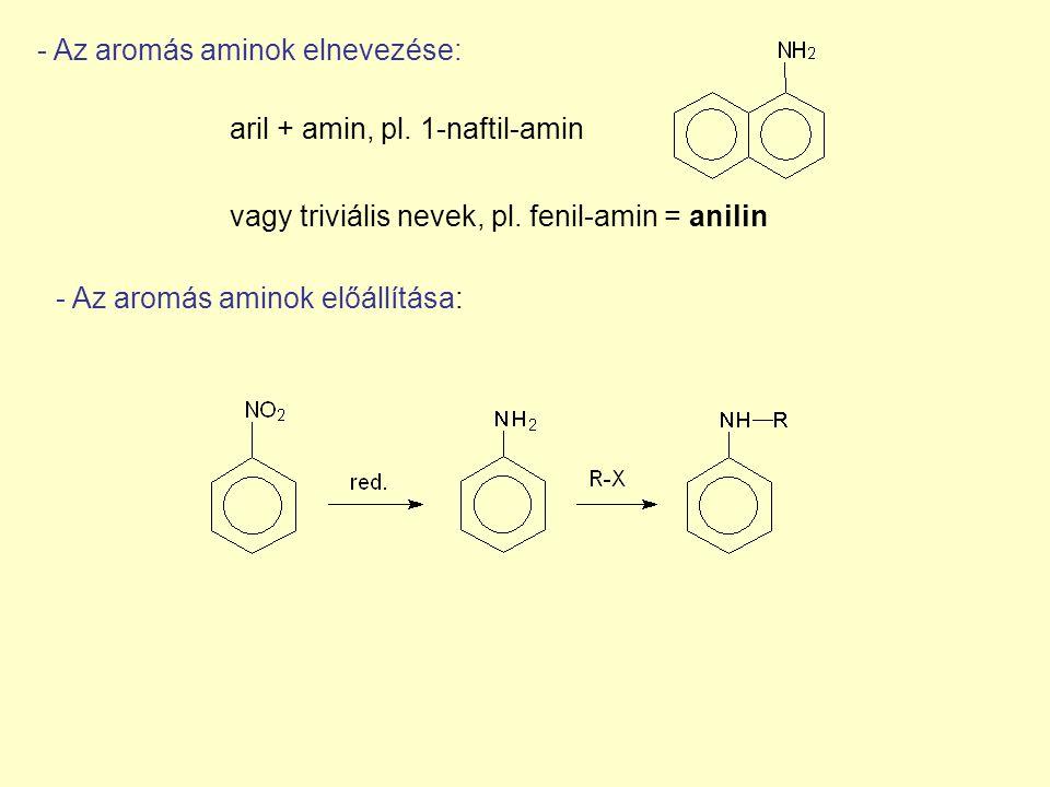 - Az aromás aminok elnevezése: aril + amin, pl.1-naftil-amin vagy triviális nevek, pl.