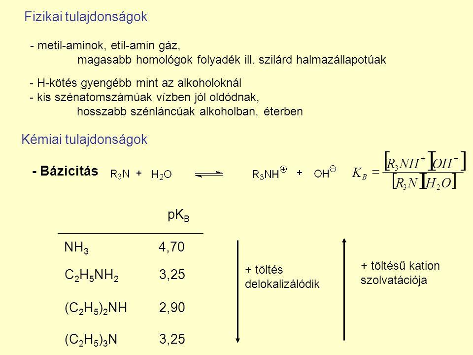 Fizikai tulajdonságok - metil-aminok, etil-amin gáz, magasabb homológok folyadék ill.
