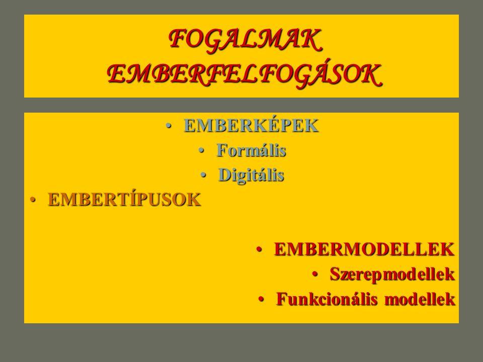 FOGALMAK EMBERFELFOGÁSOK EMBERKÉPEKEMBERKÉPEK FormálisFormális DigitálisDigitális EMBERTÍPUSOKEMBERTÍPUSOK EMBERMODELLEKEMBERMODELLEK SzerepmodellekSzerepmodellek Funkcionális modellekFunkcionális modellek