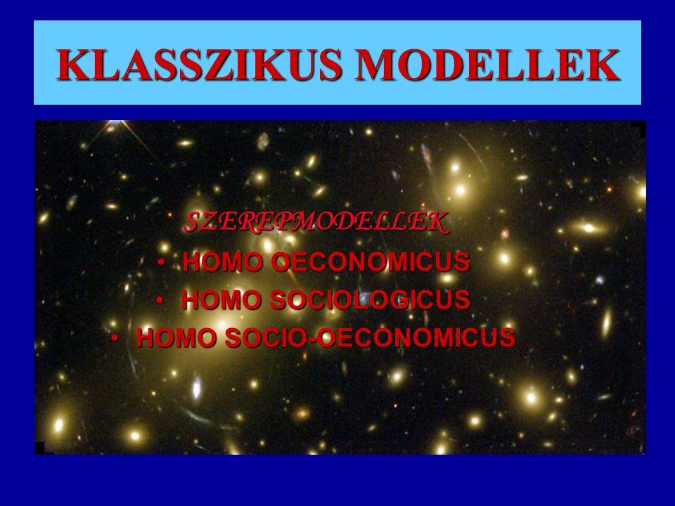 KLASSZIKUS MODELLEK SZEREPMODELLEK HOMO OECONOMICUSHOMO OECONOMICUS HOMO SOCIOLOGICUSHOMO SOCIOLOGICUS HOMO SOCIO-OECONOMICUSHOMO SOCIO-OECONOMICUS