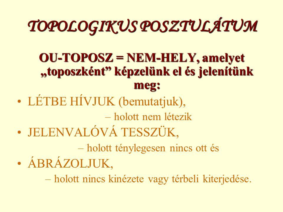 TOPOLOGIKUS POSZTULÁTUM OU-TOPOSZ = NEM-HELY, amelyet toposzként képzelünk el és jelenítünk meg: LÉTBE HÍVJUK (bemutatjuk), –holott nem létezik JELENVALÓVÁ TESSZÜK, –holott ténylegesen nincs ott és ÁBRÁZOLJUK, –holott nincs kinézete vagy térbeli kiterjedése.