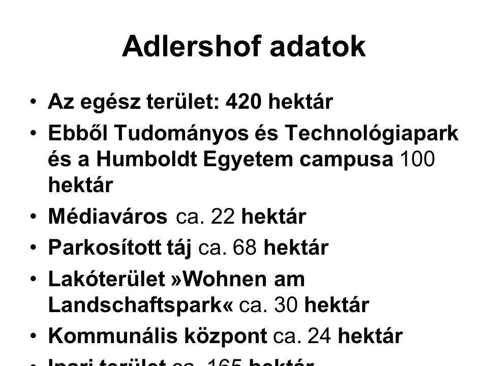 Adlershof adatok Az egész terület: 420 hektár Ebből Tudományos és Technológiapark és a Humboldt Egyetem campusa 100 hektár Médiavárosca. 22 hektár Par