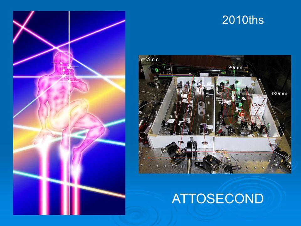ATTOSECOND 2010ths