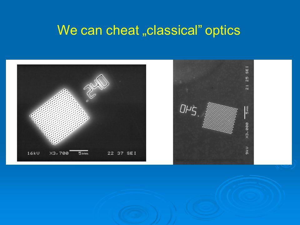 "We can cheat ""classical optics"