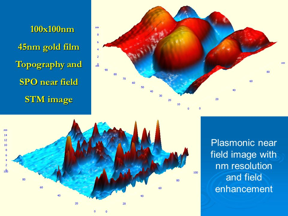 100x100nm 100x100nm 45nm gold film Topography and SPO near field STM image Plasmonic near field image with nm resolution and field enhancement