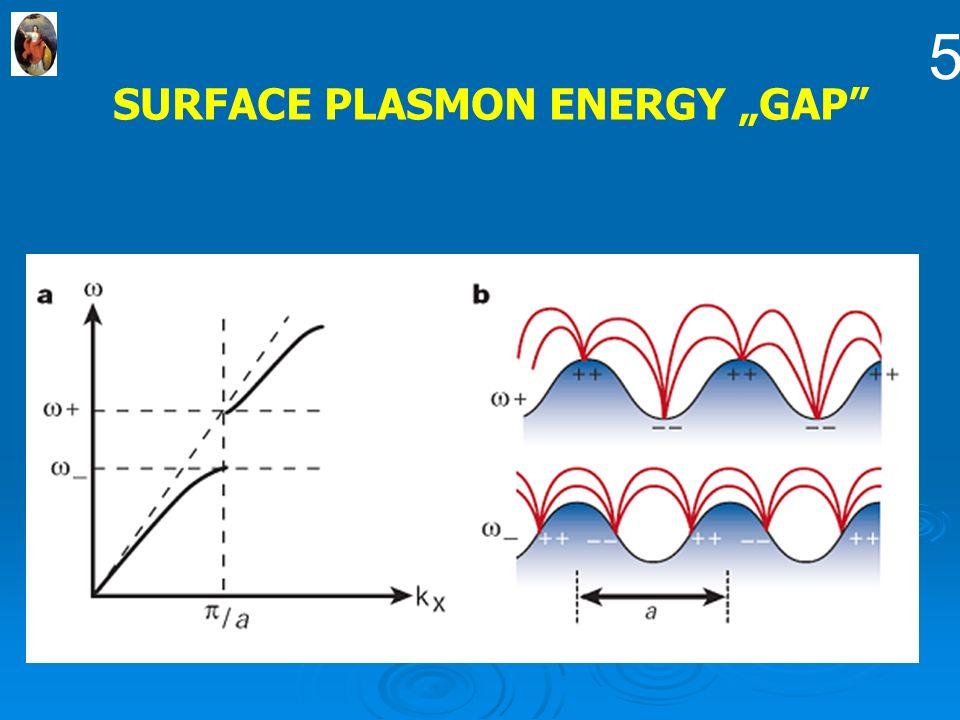 """SURFACE PLASMON ENERGY """"GAP 5"""