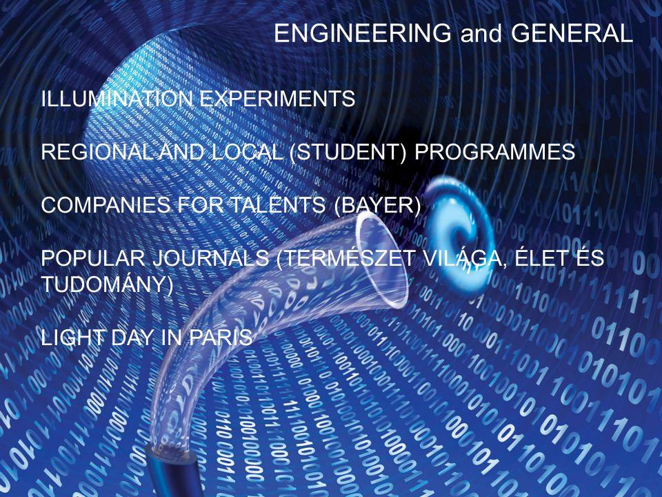ENGINEERING and GENERAL ILLUMINATION EXPERIMENTS REGIONAL AND LOCAL (STUDENT) PROGRAMMES COMPANIES FOR TALENTS (BAYER) POPULAR JOURNALS (TERMÉSZET VILÁGA, ÉLET ÉS TUDOMÁNY) LIGHT DAY IN PARIS