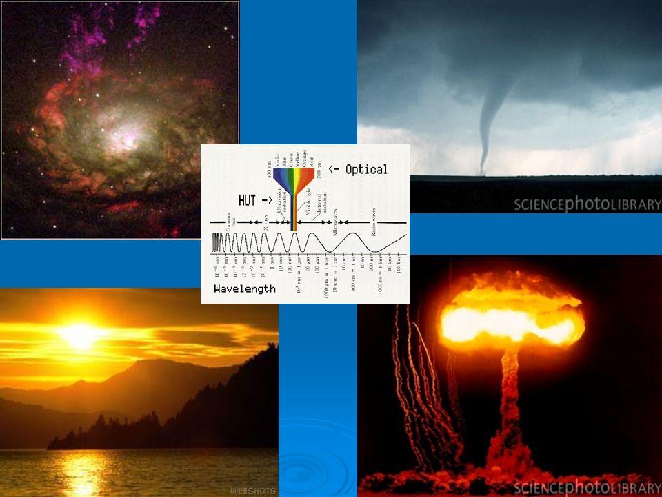 A FÉNY ÉS ALKALMAZÁSAI (optikai eszközök) TÜKRÖK LENCSÉK ÜVEGSZÁLAK PRIZMÁK MIKROSZKÓPOK TELESZKÓPOK LÉZEREK