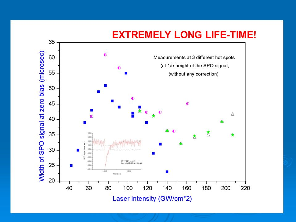 EXTREMELY LONG LIFE-TIME!