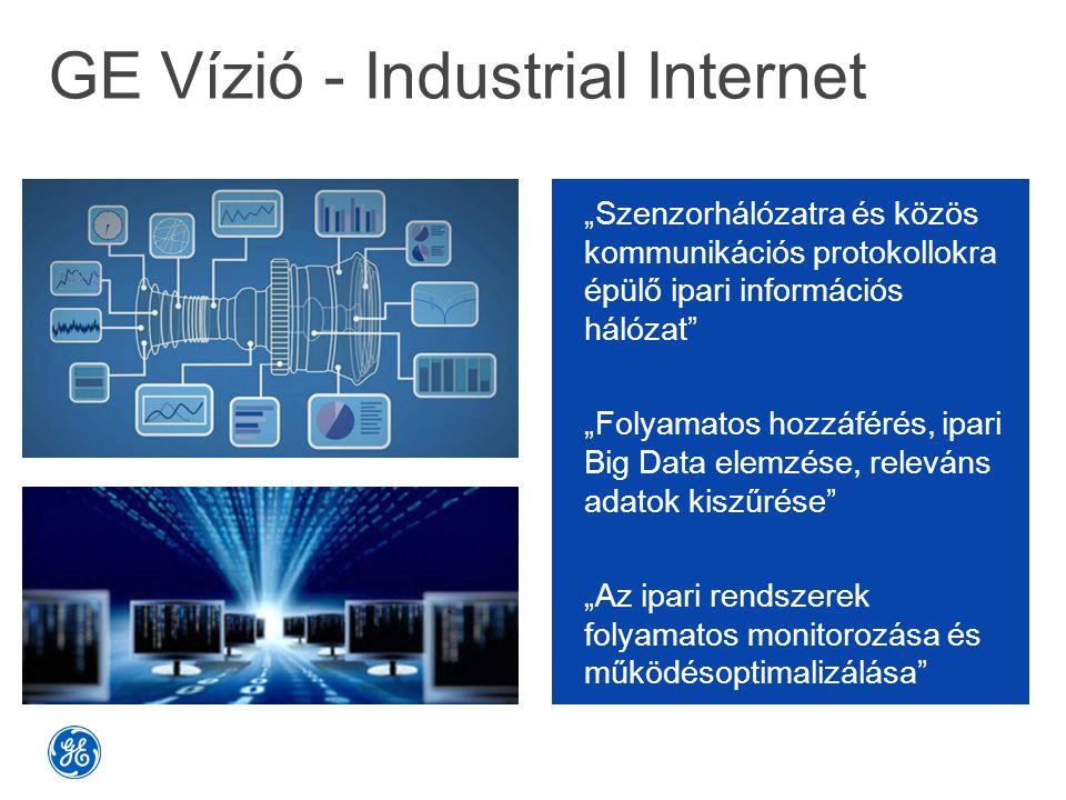 """GE Vízió - Industrial Internet """"Szenzorhálózatra és közös kommunikációs protokollokra épülő ipari információs hálózat """"Folyamatos hozzáférés, ipari Big Data elemzése, releváns adatok kiszűrése """"Az ipari rendszerek folyamatos monitorozása és működésoptimalizálása"""