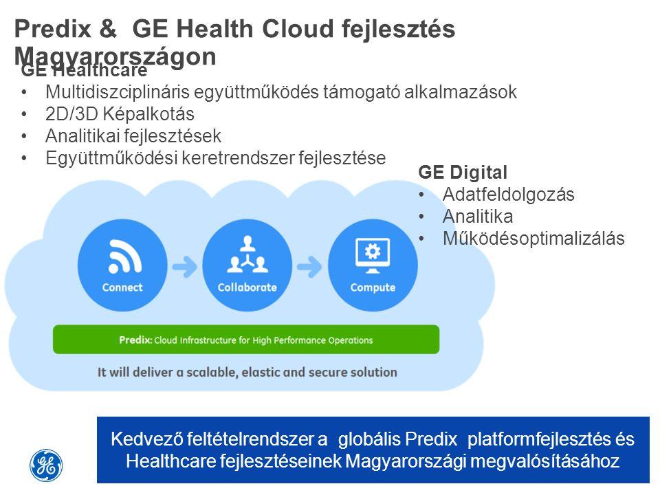 Kedvező feltételrendszer a globális Predix platformfejlesztés és Healthcare fejlesztéseinek Magyarországi megvalósításához Predix & GE Health Cloud fejlesztés Magyarországon GE Digital Adatfeldolgozás Analitika Működésoptimalizálás GE Healthcare Multidiszciplináris együttműködés támogató alkalmazások 2D/3D Képalkotás Analitikai fejlesztések Együttműködési keretrendszer fejlesztése