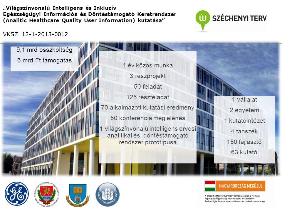 """""""Világszínvonalú Intelligens és Inkluzív Egészségügyi Információs és Döntéstámogató Keretrendszer (Analitic Healthcare Quality User Information) kutatása VKSZ_12-1-2013-0012 1 vállalat 2 egyetem 1 kutatóintézet 4 tanszék 150 fejlesztő 63 kutató 4 év közös munka 3 részprojekt 50 feladat 125 részfeladat 70 alkalmazott kutatási eredmény 50 konferencia megjelenés 1 világszínvonalú intelligens orvosi analitikai és döntéstámogató rendszer prototípusa 9,1 mrd összköltség 6 mrd Ft támogatás"""