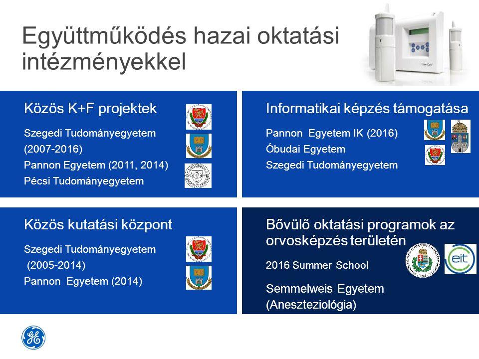 Együttműködés hazai oktatási intézményekkel Közös K+F projektek Szegedi Tudományegyetem (2007-2016) Pannon Egyetem (2011, 2014) Pécsi Tudományegyetem