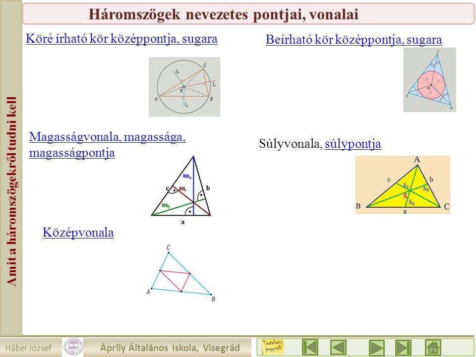 Hábel József Áprily Általános Iskola, Visegrád Amit a háromszögekről tudni kell Háromszögek nevezetes pontjai, vonalai Beírható kör középpontja, sugar