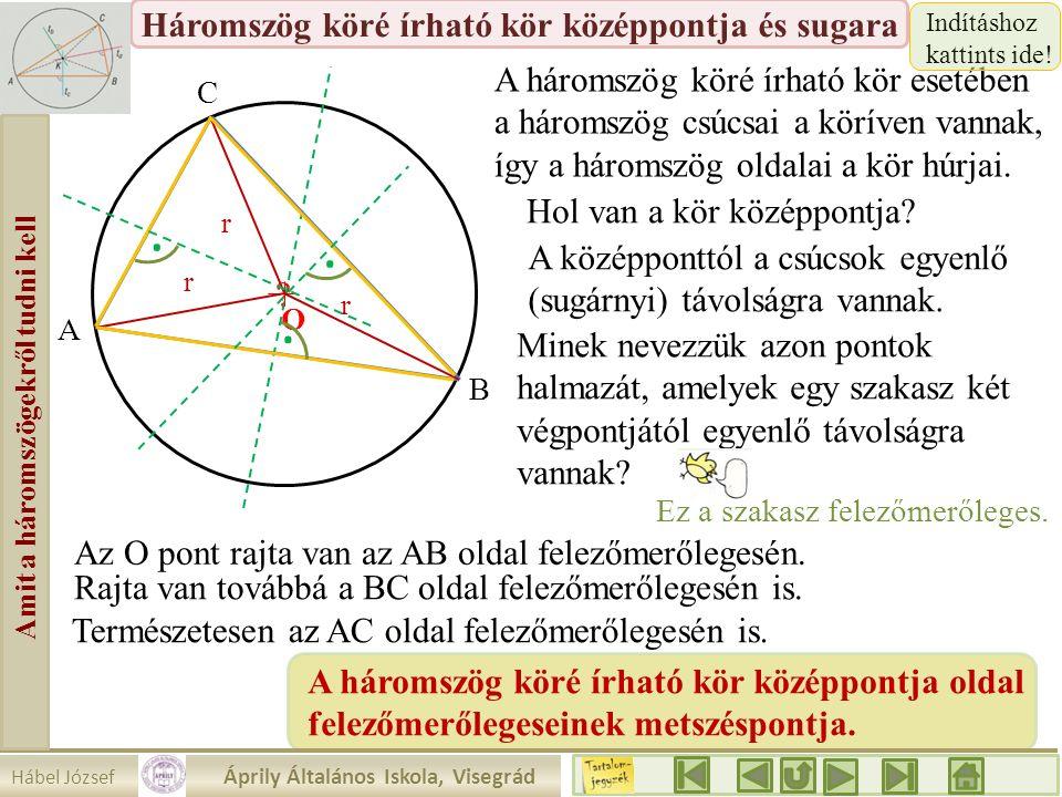 Hábel József Áprily Általános Iskola, Visegrád Amit a háromszögekről tudni kell Háromszög köré írható kör középpontja és sugara ? A r B C r A háromszö