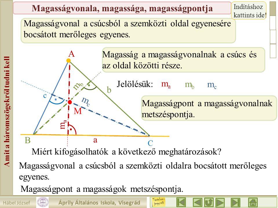 Hábel József Áprily Általános Iskola, Visegrád Amit a háromszögekről tudni kell Magasságvonala, magassága, magasságpontja Magasságvonal a csúcsból a s