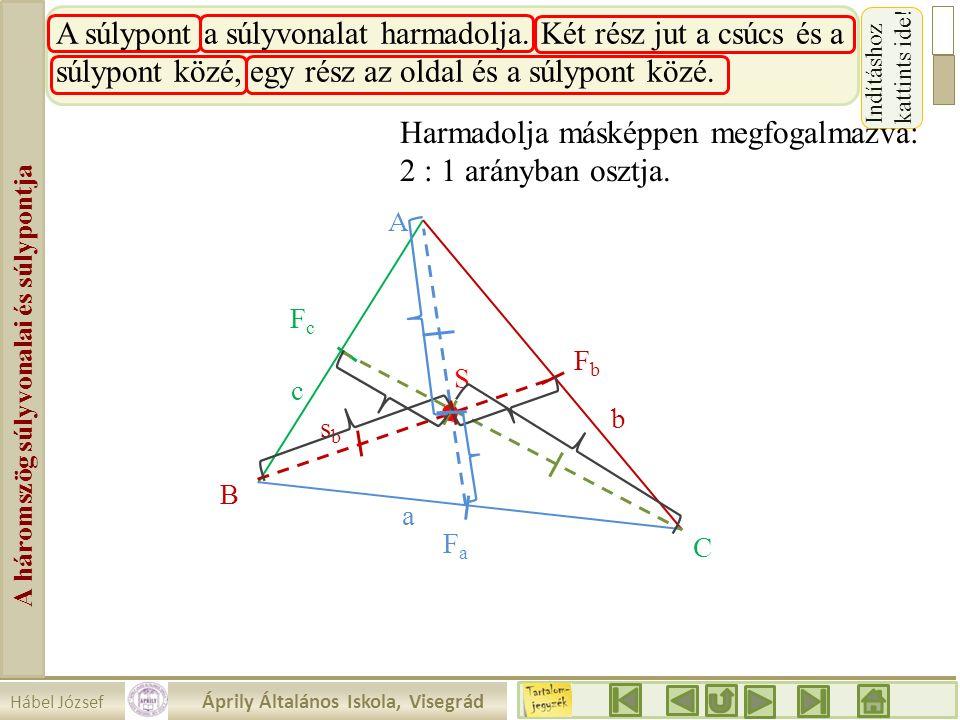 Hábel József Áprily Általános Iskola, Visegrád A háromszög súlyvonalai és súlypontja 1.a. b c Vázlat: c A súlypont a súlyvonalat harmadolja. Két rész