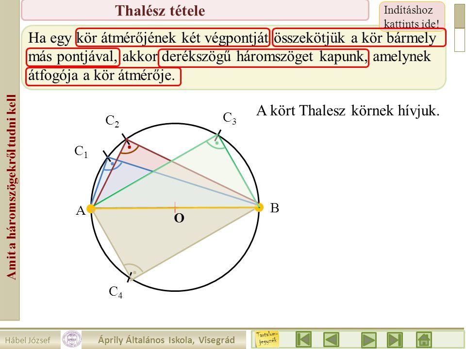 Hábel József Áprily Általános Iskola, Visegrád Amit a háromszögekről tudni kell Thalész tétele A B C1C1 Ha egy kör átmérőjének két végpontját összeköt