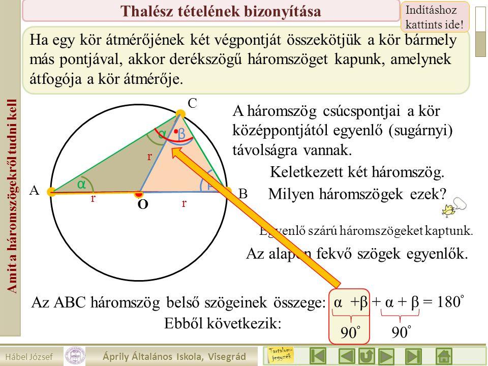Hábel József Áprily Általános Iskola, Visegrád Amit a háromszögekről tudni kell Thalész tételének bizonyítása r B Ha egy kör átmérőjének két végpontjá