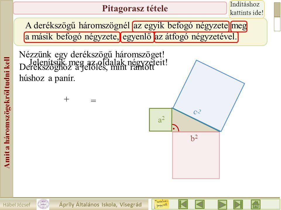 Hábel József Áprily Általános Iskola, Visegrád Amit a háromszögekről tudni kell Pitagorasz tétele a2a2 A derékszögű háromszögnél az egyik befogó négyz
