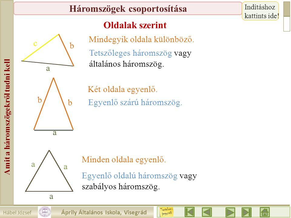 Hábel József Áprily Általános Iskola, Visegrád Amit a háromszögekről tudni kell Háromszögek csoportosítása a Oldalak szerint b c Mindegyik oldala külö
