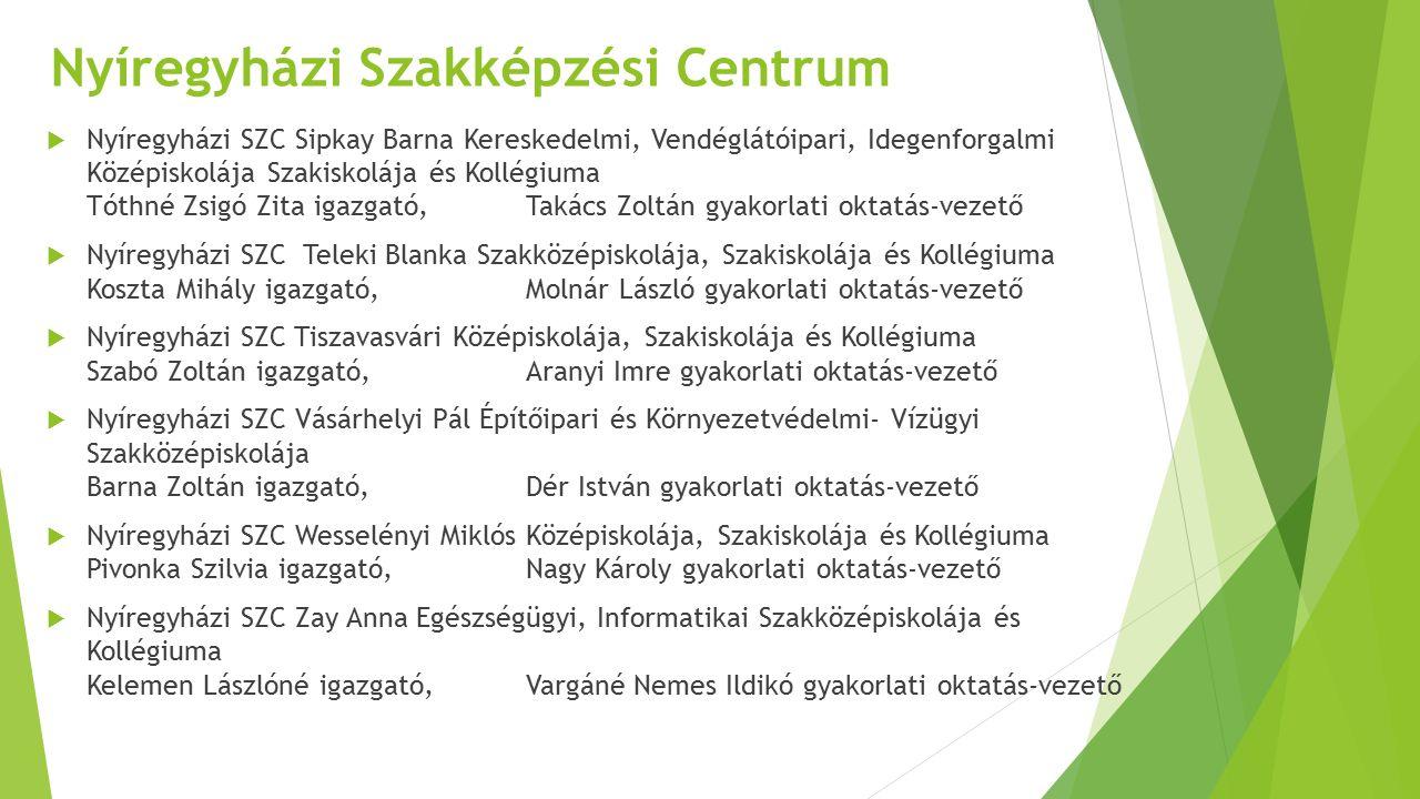 Nyíregyházi Szakképzési Centrum  Nyíregyházi SZC Sipkay Barna Kereskedelmi, Vendéglátóipari, Idegenforgalmi Középiskolája Szakiskolája és Kollégiuma