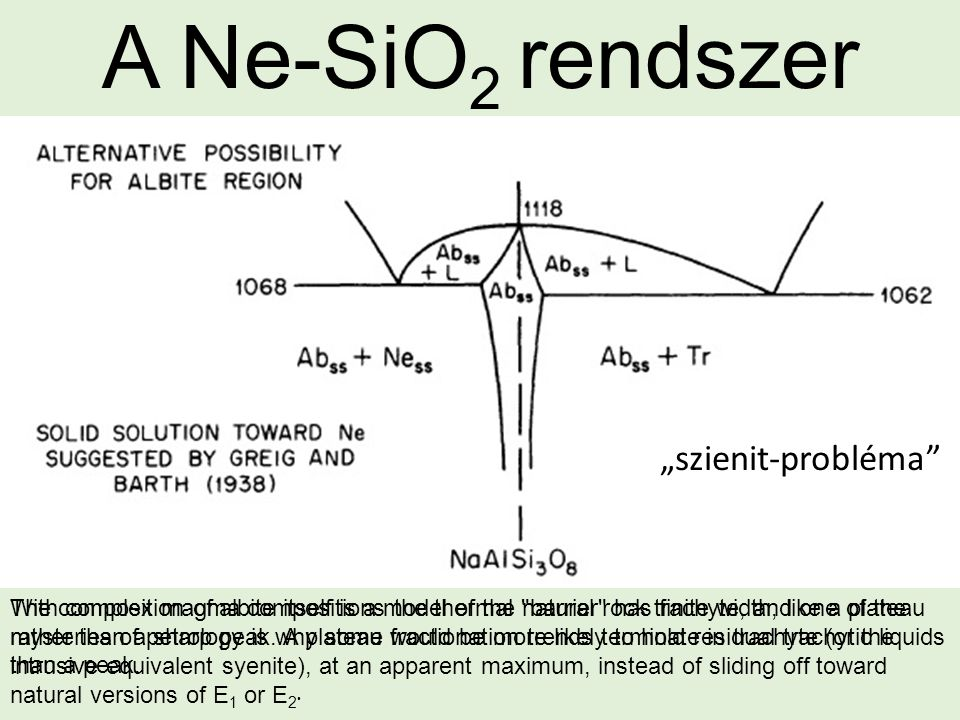 "A Ne-SiO 2 rendszer ""szienit-probléma The composition of albite itself is a model of the natural rock trachyte, and one of the mysteries of petrology is why some fractionation trends terminate in trachyte (or the intrusive equivalent syenite), at an apparent maximum, instead of sliding off toward natural versions of E 1 or E 2 With complex magma compositions the thermal barrier has finite width, like a plateau rather than a sharp peak."