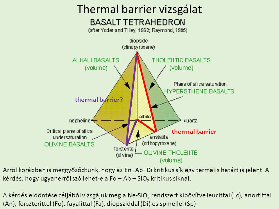 Arról korábban is meggyőződtünk, hogy az En–Ab–Di kritikus sík egy termális határt is jelent.