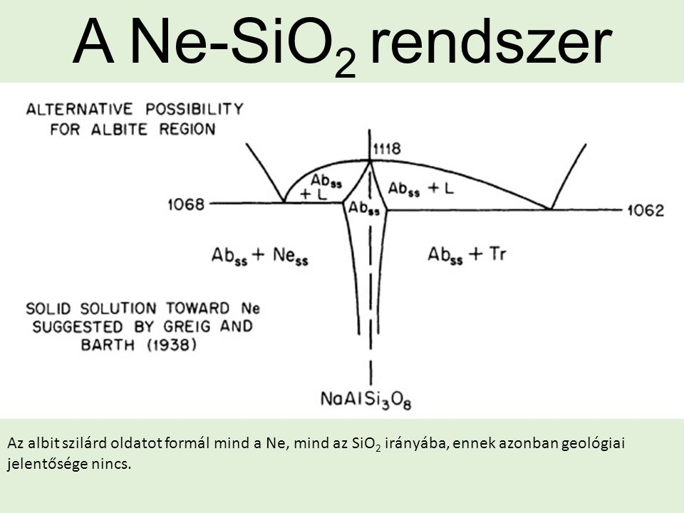 A Ne-SiO 2 rendszer -all liquids in the primary phase field of feldspar will move away from feldspar on crystallization, toward either E 1 or E 2 -the compound albite thus generates a thermal barrier or divide -no liquid can cross the divide -The eutectic E 1 is an approximate model of the natural rock phonolite, which is the residual end member of the commonly observed natural alkali basalt fractionation series.