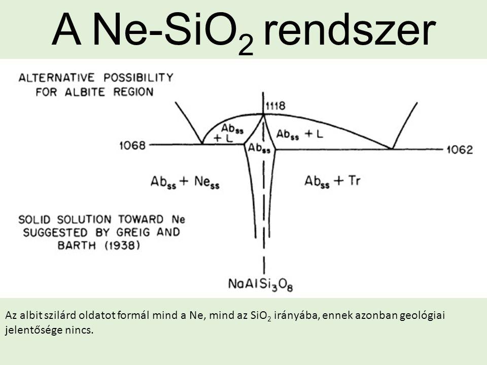 A Ne-SiO 2 rendszer Az albit szilárd oldatot formál mind a Ne, mind az SiO 2 irányába, ennek azonban geológiai jelentősége nincs.