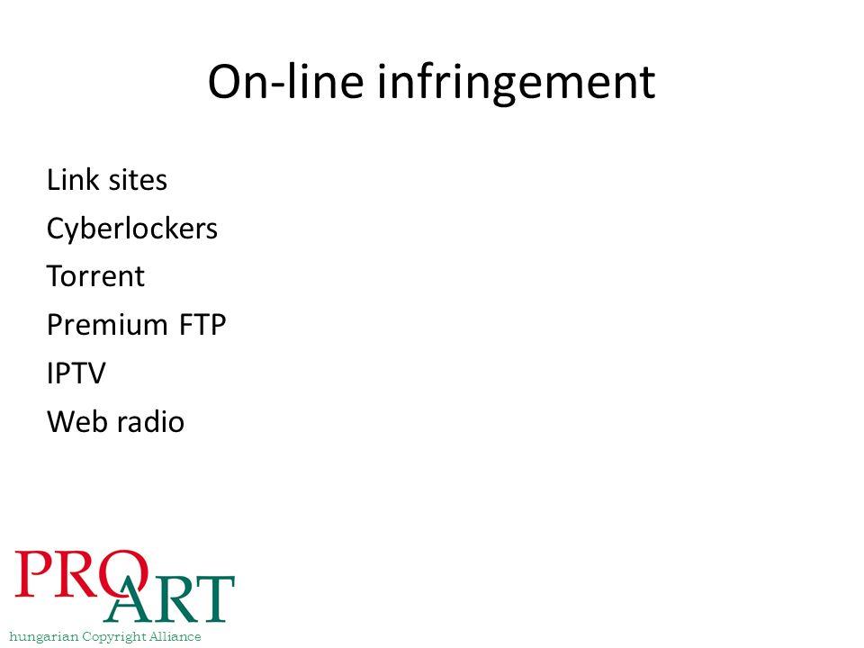 On-line infringement Link sites Cyberlockers Torrent Premium FTP IPTV Web radio hungarian Copyright Alliance