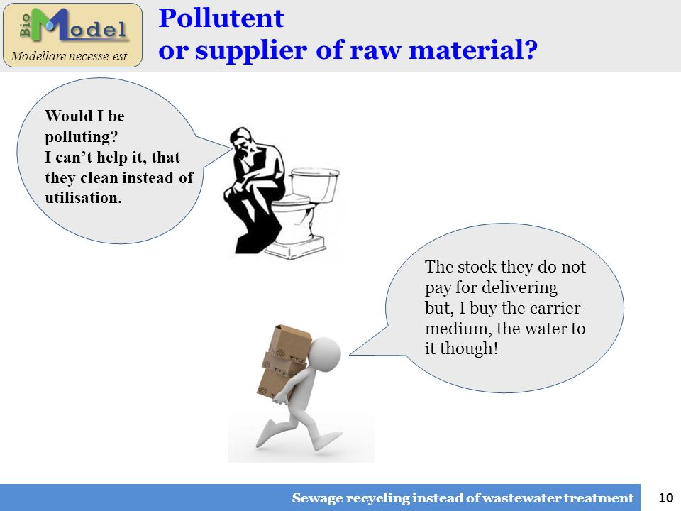 10 Modellare necesse est… Pollutent or supplier of raw material? Sewage recycling instead of wastewater treatment Would I be polluting? I can't help i