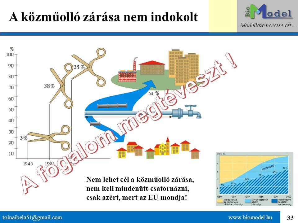 33 A közműolló zárása nem indokolt tolnaibela51@gmail.com www.biomodel.hu Modellare necesse est… Nem lehet cél a közműolló zárása, nem kell mindenütt
