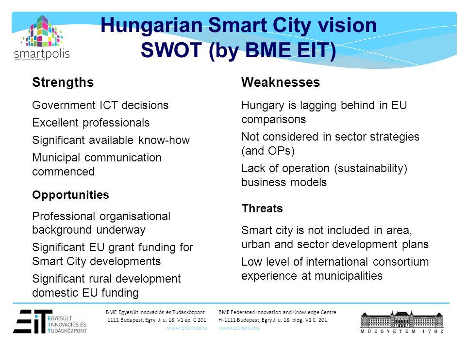 BME Egyesült Innovációs és Tudásközpont BME Federated Innovation and Knowledge Centre 1111 Budapest, Egry J. u. 18. V1 ép. C 201. H-1111 Budapest, Egr