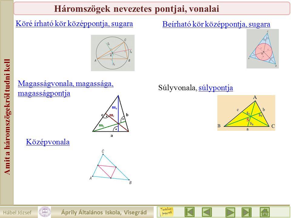 Hábel József Áprily Általános Iskola, Visegrád Amit a háromszögekről tudni kell Háromszögek nevezetes pontjai, vonalai Beírható kör középpontja, sugara Köré írható kör középpontja, sugara Magasságvonala, magassága, magasságpontja Súlyvonala, súlypontjasúlypontja Középvonala