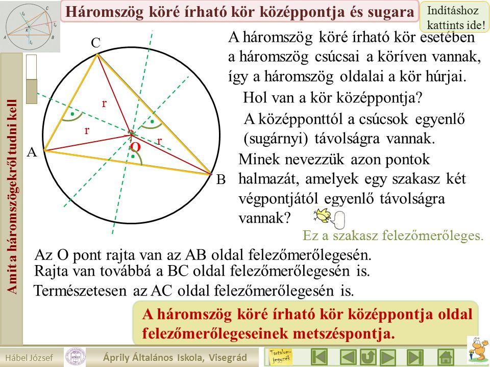 Hábel József Áprily Általános Iskola, Visegrád Amit a háromszögekről tudni kell Háromszög köré írható kör középpontja és sugara .