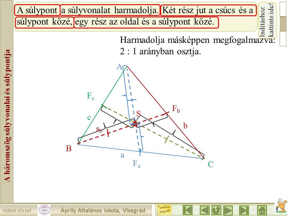 Hábel József Áprily Általános Iskola, Visegrád A háromszög súlyvonalai és súlypontja 1.a.