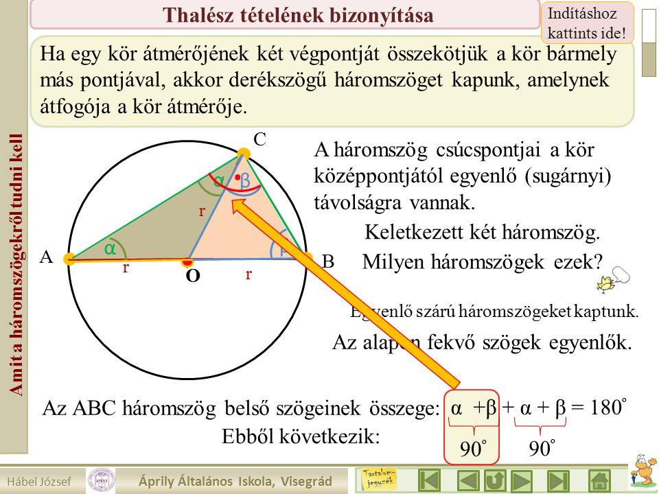 Hábel József Áprily Általános Iskola, Visegrád Amit a háromszögekről tudni kell Thalész tételének bizonyítása r B Ha egy kör átmérőjének két végpontját összekötjük a kör bármely más pontjával, akkor derékszögű háromszöget kapunk, amelynek átfogója a kör átmérője.