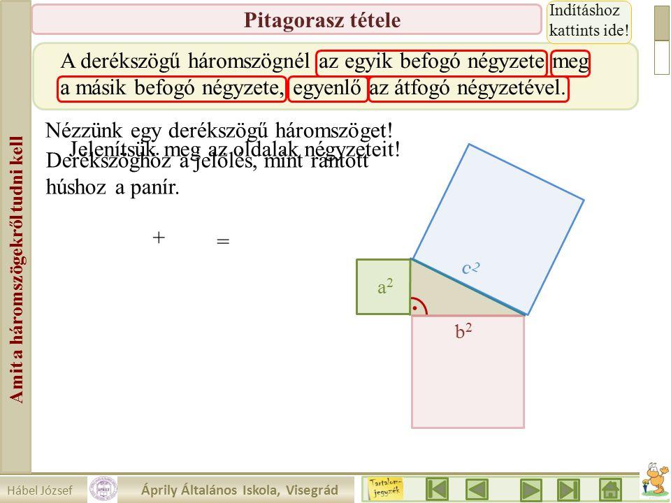 Hábel József Áprily Általános Iskola, Visegrád Amit a háromszögekről tudni kell Pitagorasz tétele a2a2 A derékszögű háromszögnél az egyik befogó négyzete meg a másik befogó négyzete, egyenlő az átfogó négyzetével.