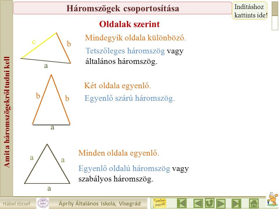 Hábel József Áprily Általános Iskola, Visegrád Amit a háromszögekről tudni kell Háromszögek csoportosítása a Oldalak szerint b c Mindegyik oldala különböző.