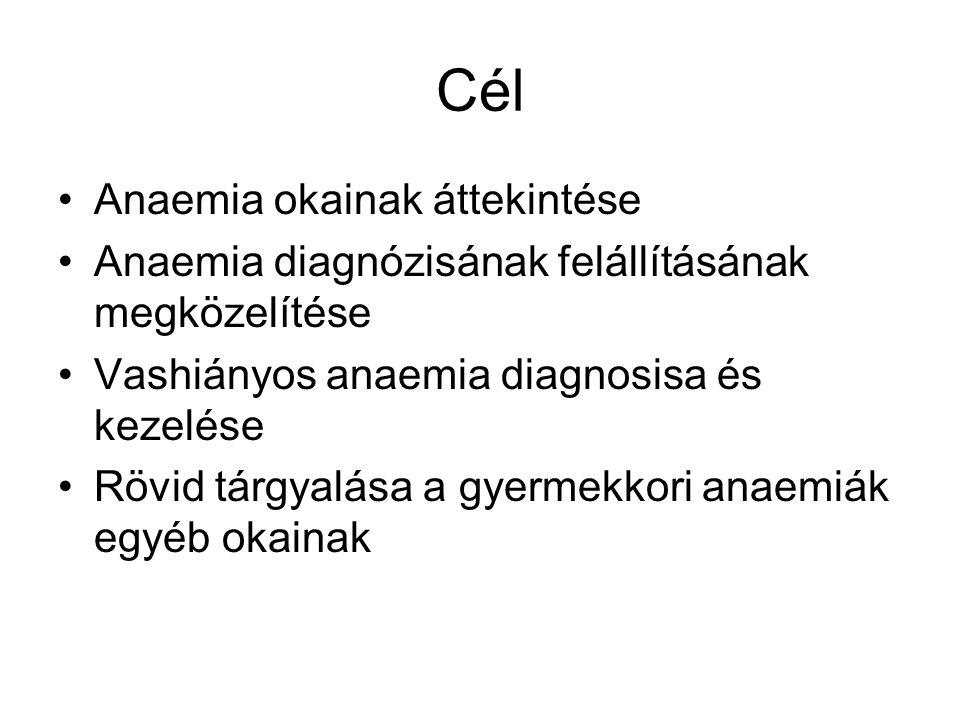 Cél Anaemia okainak áttekintése Anaemia diagnózisának felállításának megközelítése Vashiányos anaemia diagnosisa és kezelése Rövid tárgyalása a gyermekkori anaemiák egyéb okainak