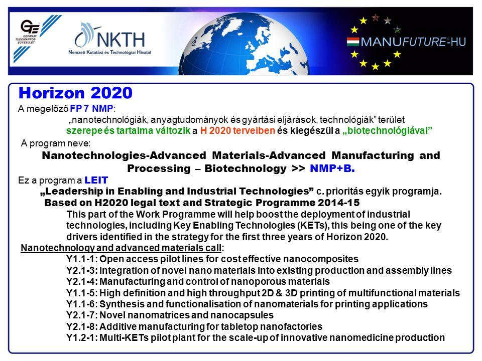 """Horizon 2020 A megelőző FP 7 NMP: """"nanotechnológiák, anyagtudományok és gyártási eljárások, technológiák"""" terület szerepe és tartalma változik a H 202"""