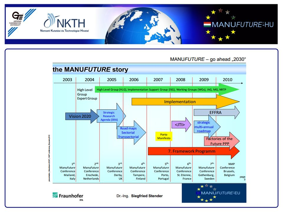 Call for Nanotechnologies, Advanced Materials and KET support /4.